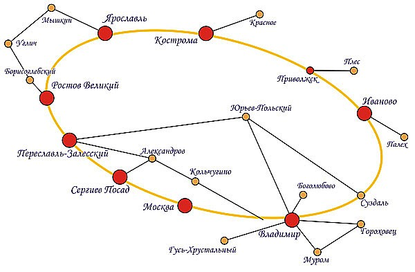 Карта-схема Золотого Кольца